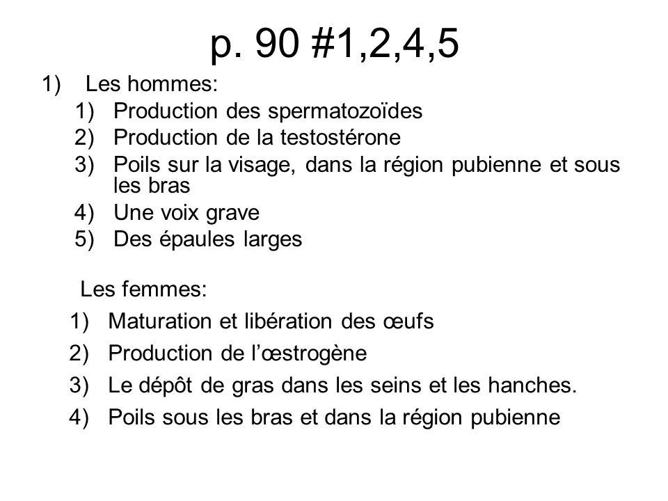 p. 90 #1,2,4,5 1)Les hommes: 1)Production des spermatozoïdes 2)Production de la testostérone 3)Poils sur la visage, dans la région pubienne et sous le