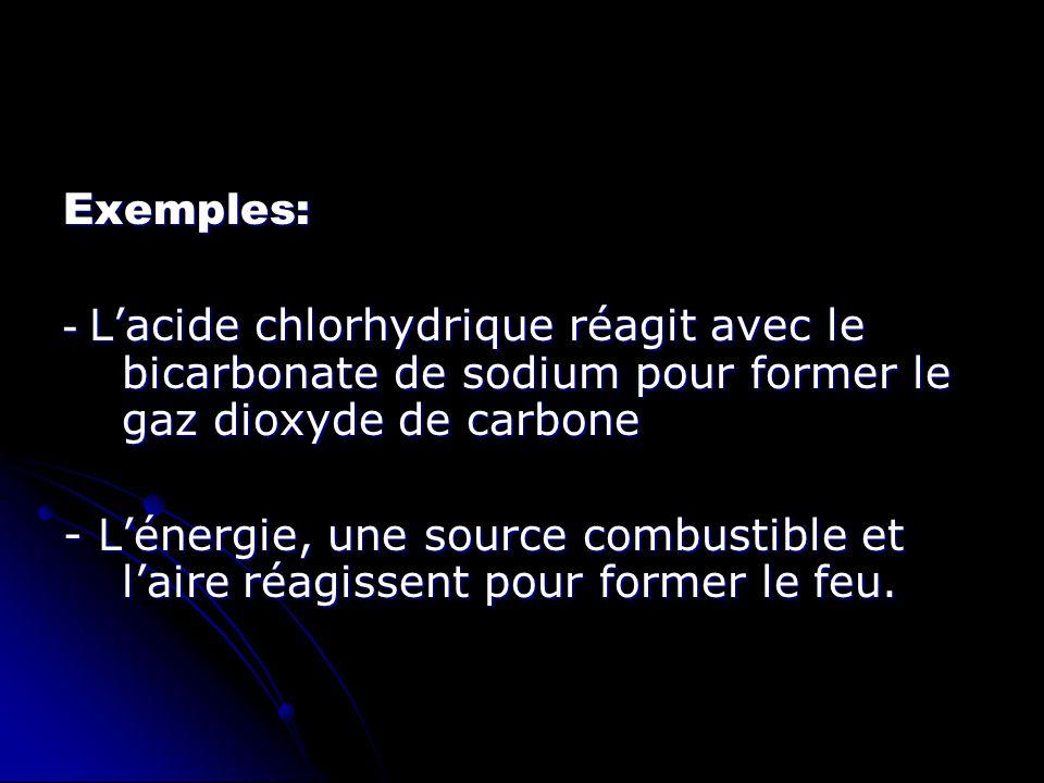 Exemples: - L'acide chlorhydrique réagit avec le bicarbonate de sodium pour former le gaz dioxyde de carbone - L'énergie, une source combustible et l'