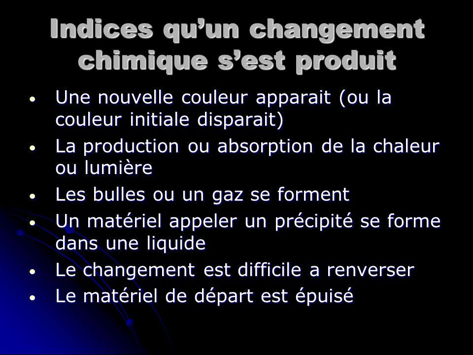 Indices qu'un changement chimique s'est produit Une nouvelle couleur apparait (ou la couleur initiale disparait) Une nouvelle couleur apparait (ou la
