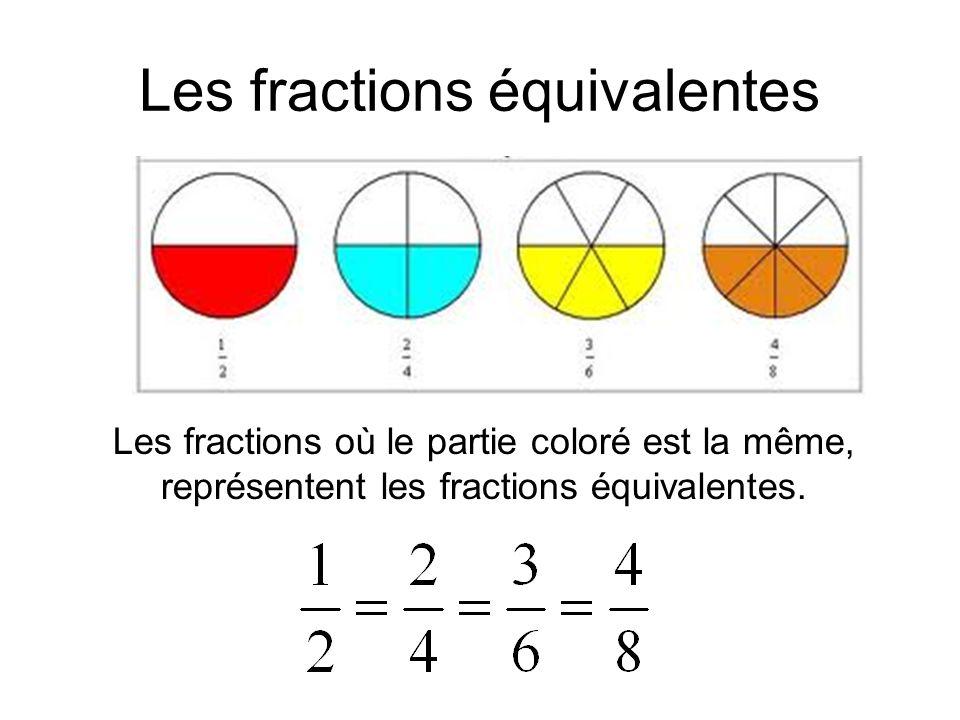 Les fractions équivalentes Les fractions où le partie coloré est la même, représentent les fractions équivalentes.