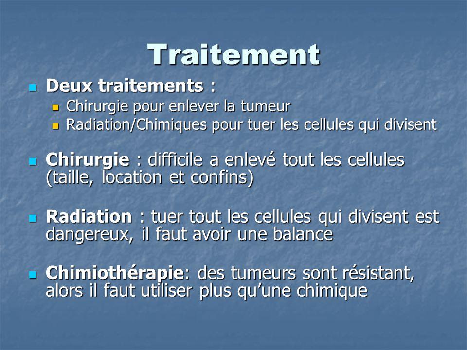 Traitement Deux traitements : Deux traitements : Chirurgie pour enlever la tumeur Chirurgie pour enlever la tumeur Radiation/Chimiques pour tuer les c