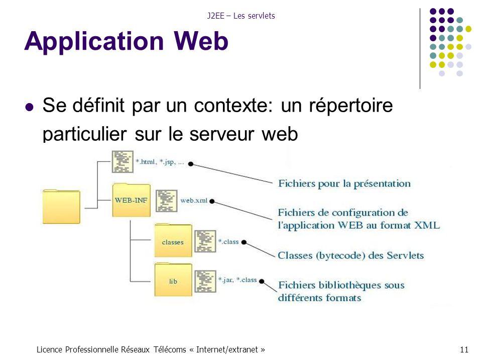Licence Professionnelle Réseaux Télécoms « Internet/extranet »11 J2EE – Les servlets Application Web Se définit par un contexte: un répertoire particulier sur le serveur web