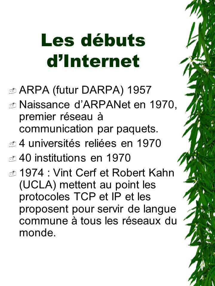 Les débuts d'Internet  ARPA (futur DARPA) 1957  Naissance d'ARPANet en 1970, premier réseau à communication par paquets.  4 universités reliées en