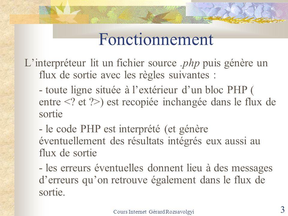 Cours Internet Gérard Rozsavolgyi 14 Divers Inclure des fichiers : Include common.php Déclarer une fonction : function carre($num){ return $num * $num;} Appel : echo(carre($n))  Exemple : exemples\carre.php  Résultat : http://localhost/php/carre.phphttp://localhost/php/carre.php