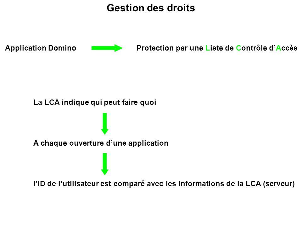 Gestion des droits Application Domino Protection par une Liste de Contrôle d'Accès La LCA indique qui peut faire quoi A chaque ouverture d'une application l'ID de l'utilisateur est comparé avec les informations de la LCA (serveur)