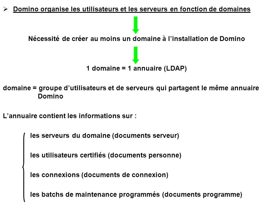  Domino organise les utilisateurs et les serveurs en fonction de domaines Nécessité de créer au moins un domaine à l'installation de Domino 1 domaine = 1 annuaire (LDAP) domaine = groupe d'utilisateurs et de serveurs qui partagent le même annuaire Domino L'annuaire contient les informations sur : les serveurs du domaine (documents serveur) les utilisateurs certifiés (documents personne) les connexions (documents de connexion) les batchs de maintenance programmés (documents programme)