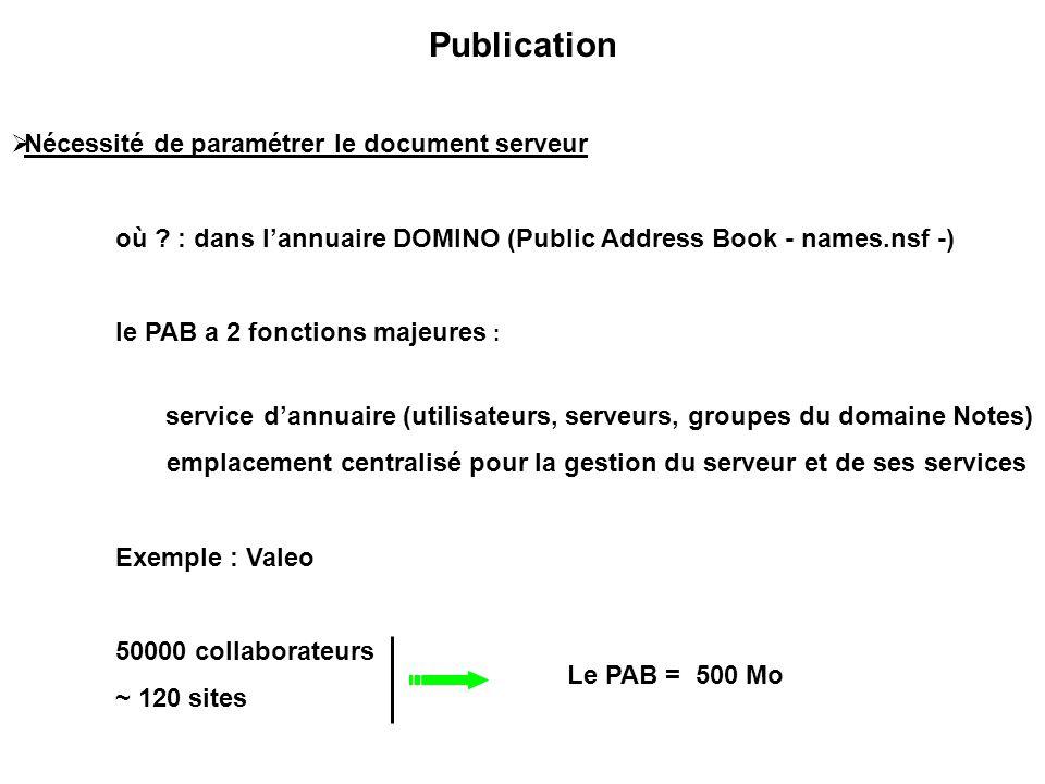 Publication  Nécessité de paramétrer le document serveur où ? : dans l'annuaire DOMINO (Public Address Book - names.nsf -) le PAB a 2 fonctions majeu