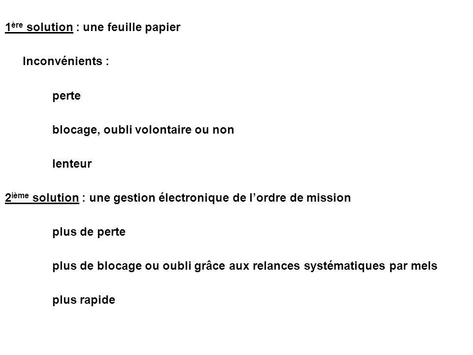 1 ère solution : une feuille papier Inconvénients : perte blocage, oubli volontaire ou non lenteur 2 ième solution : une gestion électronique de l'ord