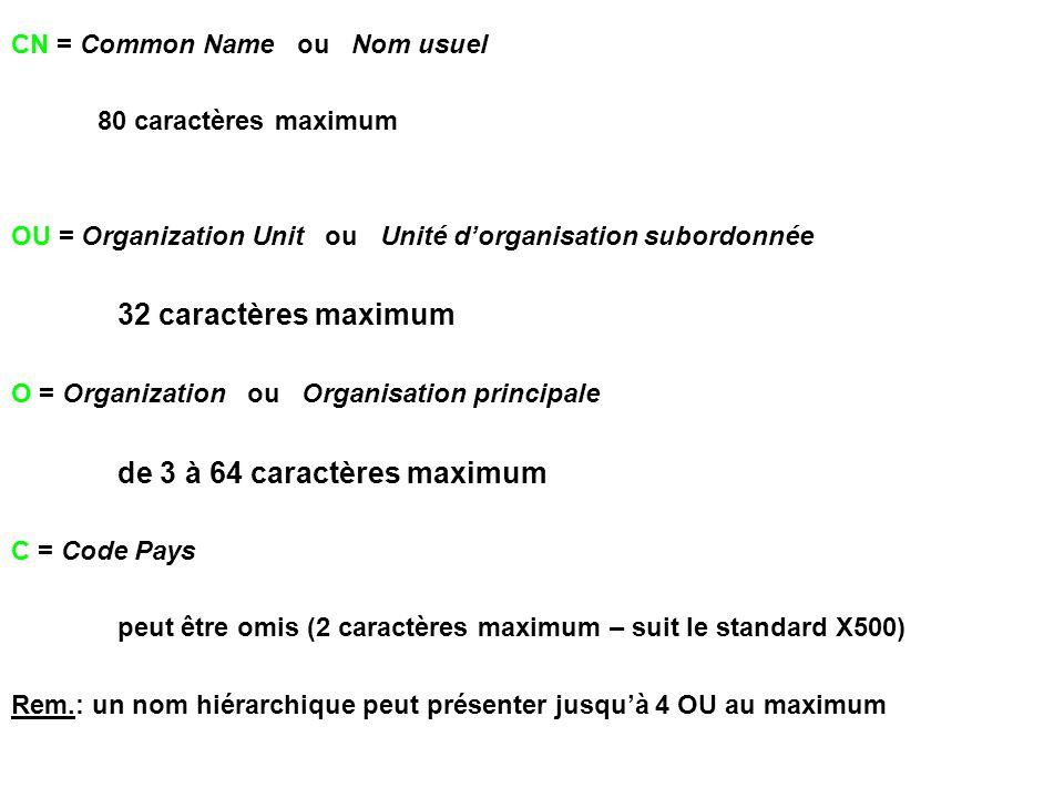 CN = Common Name ou Nom usuel 80 caractères maximum OU = Organization Unit ou Unité d'organisation subordonnée 32 caractères maximum O = Organization ou Organisation principale de 3 à 64 caractères maximum C = Code Pays peut être omis (2 caractères maximum – suit le standard X500) Rem.: un nom hiérarchique peut présenter jusqu'à 4 OU au maximum