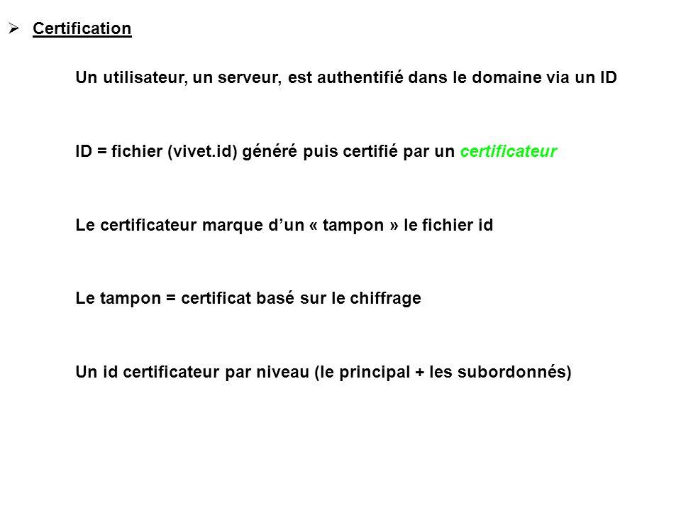  Certification Un utilisateur, un serveur, est authentifié dans le domaine via un ID ID = fichier (vivet.id) généré puis certifié par un certificateur Le certificateur marque d'un « tampon » le fichier id Le tampon = certificat basé sur le chiffrage Un id certificateur par niveau (le principal + les subordonnés)