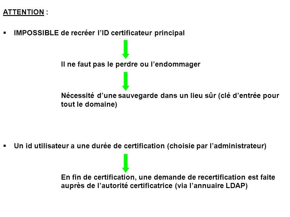 ATTENTION :  IMPOSSIBLE de recréer l'ID certificateur principal Il ne faut pas le perdre ou l'endommager Nécessité d'une sauvegarde dans un lieu sûr (clé d'entrée pour tout le domaine)  Un id utilisateur a une durée de certification (choisie par l'administrateur) En fin de certification, une demande de recertification est faite auprès de l'autorité certificatrice (via l'annuaire LDAP)