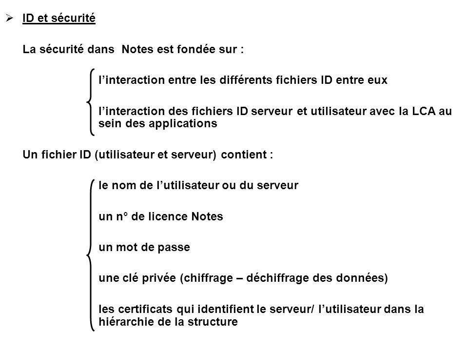  ID et sécurité La sécurité dans Notes est fondée sur : l'interaction entre les différents fichiers ID entre eux l'interaction des fichiers ID serveur et utilisateur avec la LCA au sein des applications Un fichier ID (utilisateur et serveur) contient : le nom de l'utilisateur ou du serveur un n° de licence Notes un mot de passe une clé privée (chiffrage – déchiffrage des données) les certificats qui identifient le serveur/ l'utilisateur dans la hiérarchie de la structure