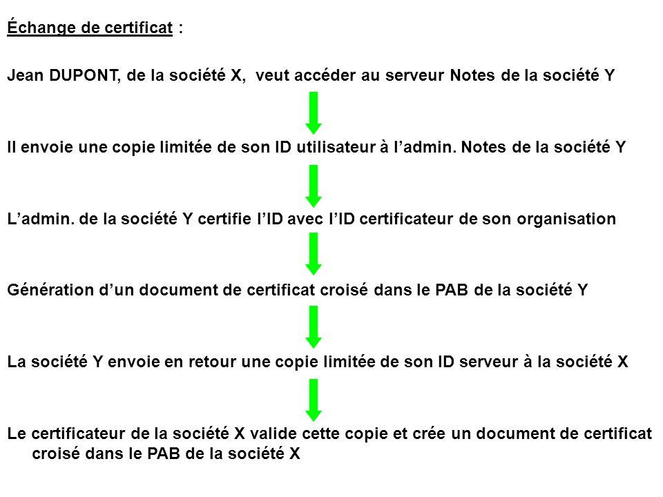 Échange de certificat : Jean DUPONT, de la société X, veut accéder au serveur Notes de la société Y Il envoie une copie limitée de son ID utilisateur à l'admin.