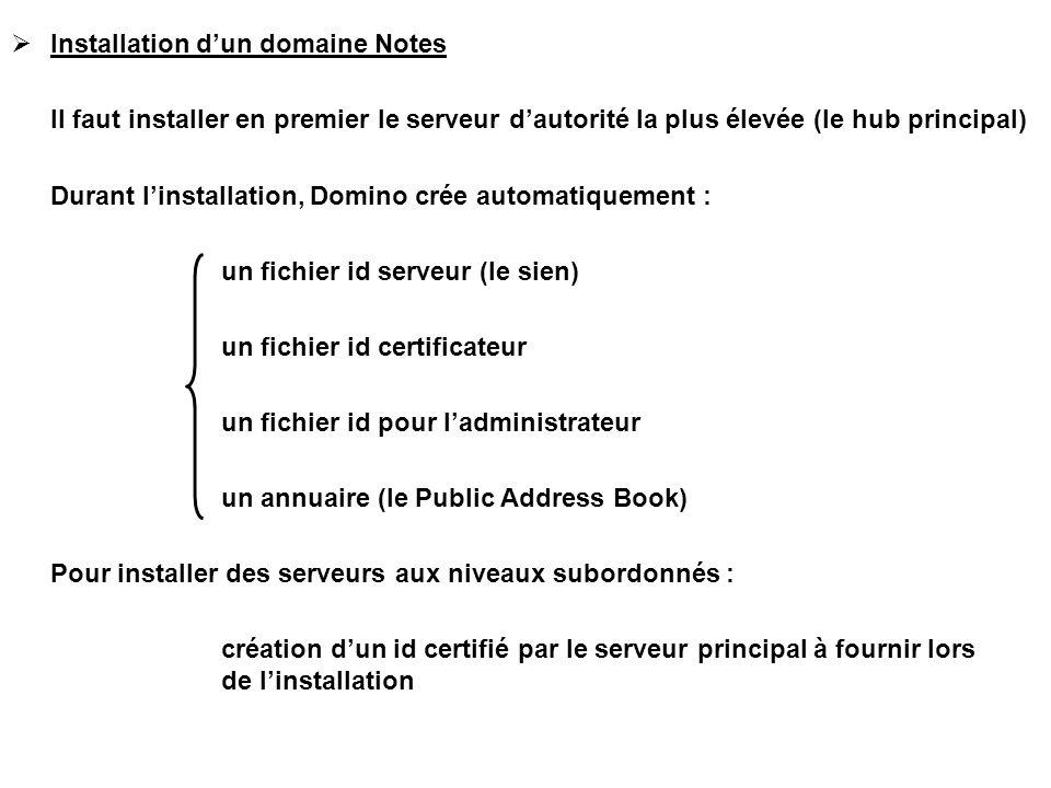  Installation d'un domaine Notes Il faut installer en premier le serveur d'autorité la plus élevée (le hub principal) Durant l'installation, Domino crée automatiquement : un fichier id serveur (le sien) un fichier id certificateur un fichier id pour l'administrateur un annuaire (le Public Address Book) Pour installer des serveurs aux niveaux subordonnés : création d'un id certifié par le serveur principal à fournir lors de l'installation