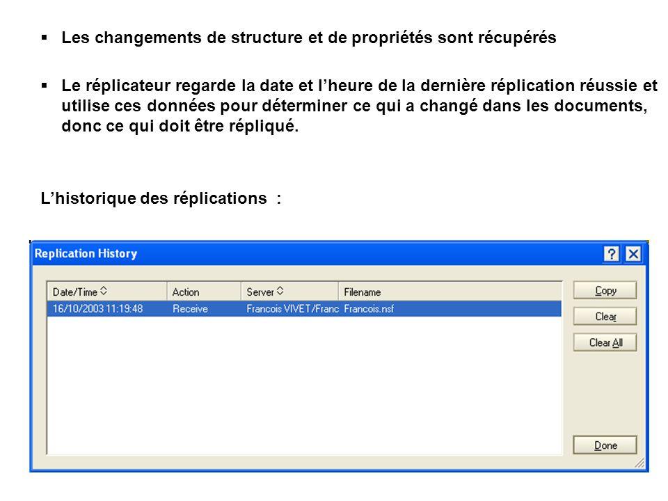  Les changements de structure et de propriétés sont récupérés  Le réplicateur regarde la date et l'heure de la dernière réplication réussie et utilise ces données pour déterminer ce qui a changé dans les documents, donc ce qui doit être répliqué.