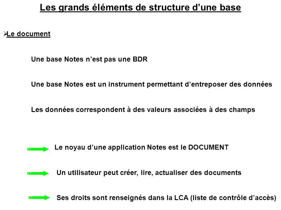 Les grands éléments de structure d'une base  Le document Une base Notes n'est pas une BDR Une base Notes est un instrument permettant d'entreposer de