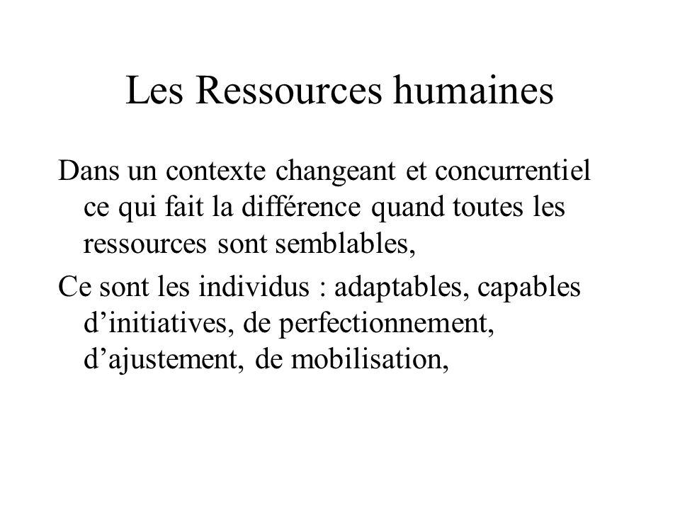Les Ressources humaines Dans un contexte changeant et concurrentiel ce qui fait la différence quand toutes les ressources sont semblables, Ce sont les