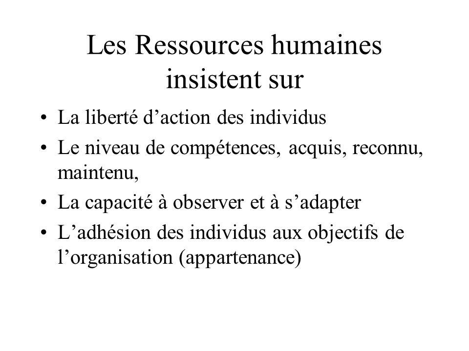 Les Ressources humaines insistent sur La liberté d'action des individus Le niveau de compétences, acquis, reconnu, maintenu, La capacité à observer et
