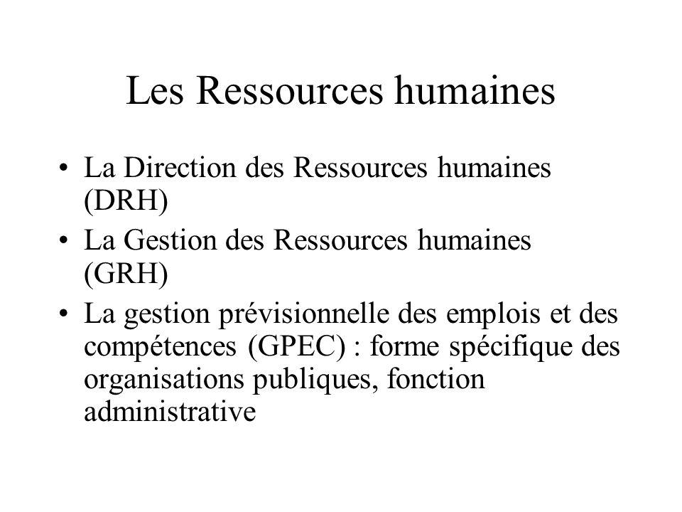 Les Ressources humaines La Direction des Ressources humaines (DRH) La Gestion des Ressources humaines (GRH) La gestion prévisionnelle des emplois et d
