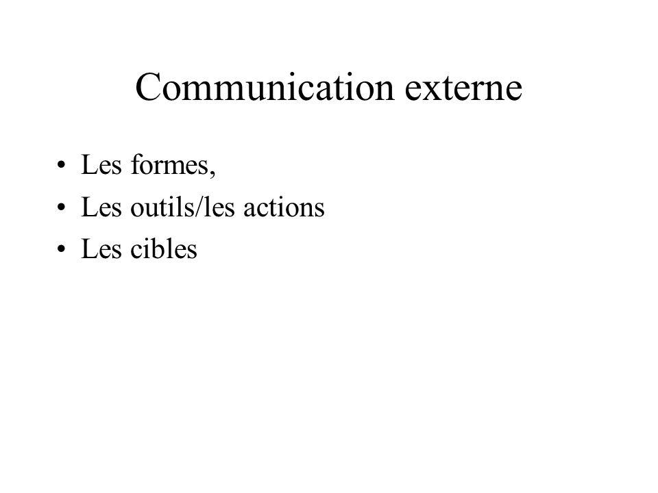 Communication externe Les formes, Les outils/les actions Les cibles