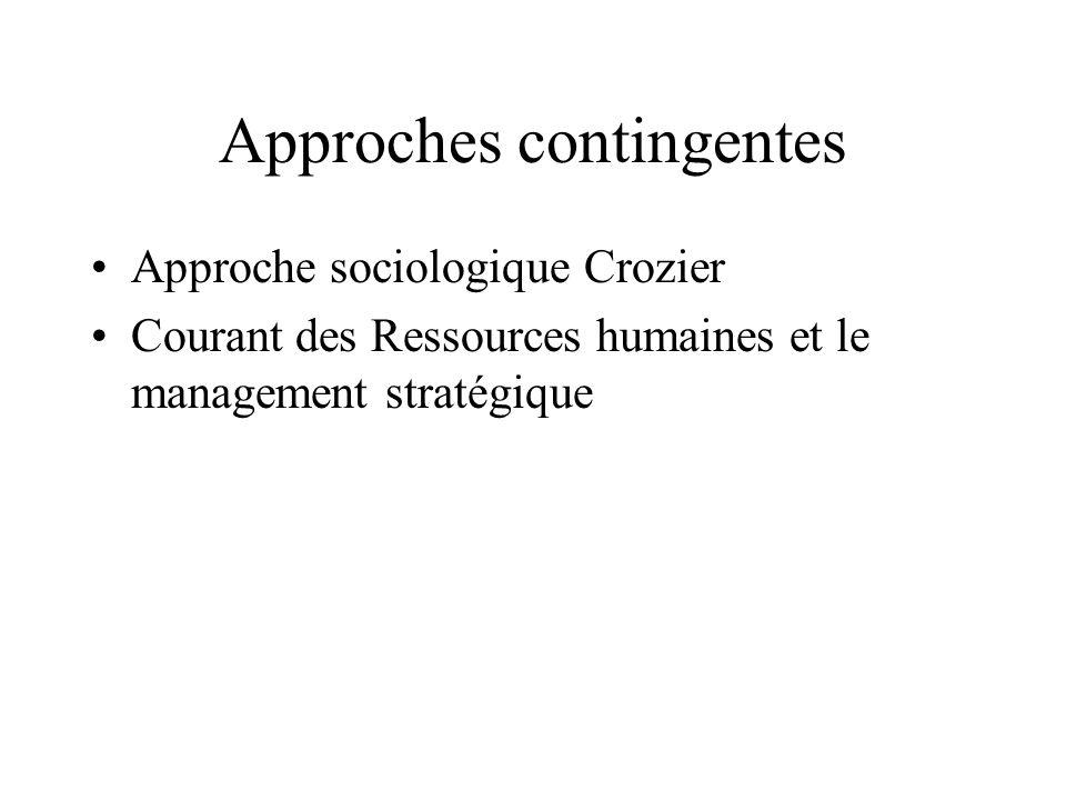 Approches contingentes Approche sociologique Crozier Courant des Ressources humaines et le management stratégique