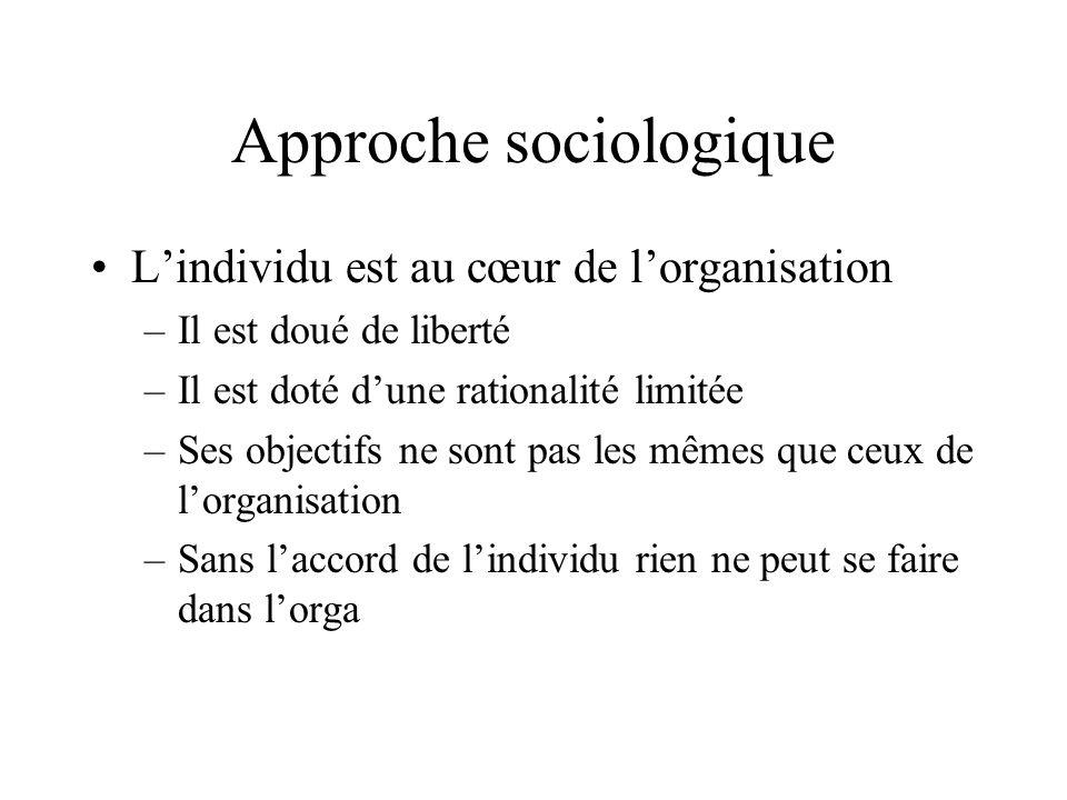 Approche sociologique L'individu est au cœur de l'organisation –Il est doué de liberté –Il est doté d'une rationalité limitée –Ses objectifs ne sont p