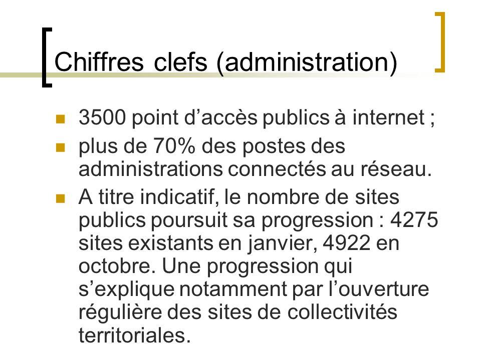Chiffres clefs (administration) 3500 point d'accès publics à internet ; plus de 70% des postes des administrations connectés au réseau.
