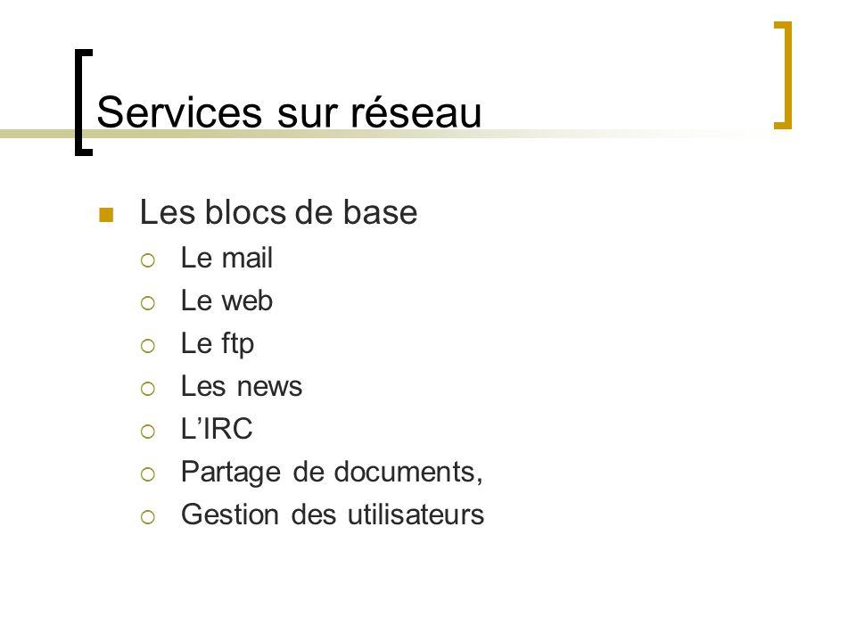 Services sur réseau Les blocs de base  Le mail  Le web  Le ftp  Les news  L'IRC  Partage de documents,  Gestion des utilisateurs