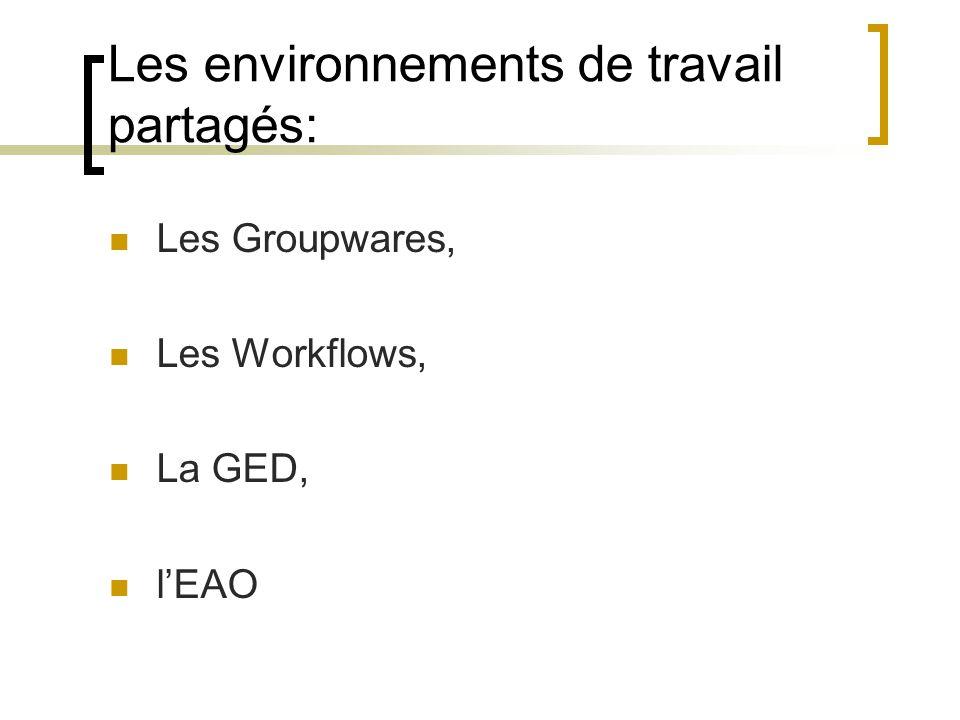 Les environnements de travail partagés: Les Groupwares, Les Workflows, La GED, l'EAO
