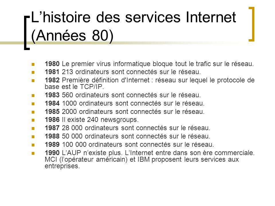 L'histoire des services Internet (Années 80) 1980 Le premier virus informatique bloque tout le trafic sur le réseau.