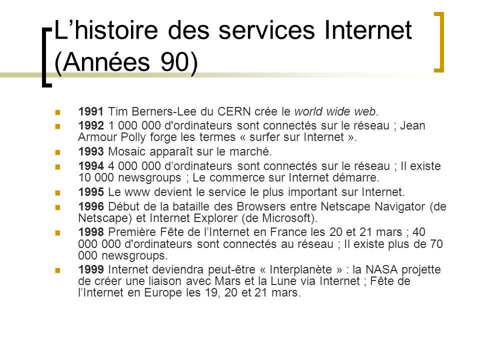 L'histoire des services Internet (Années 90) 1991 Tim Berners-Lee du CERN crée le world wide web.