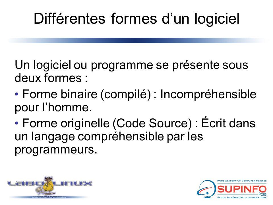 Différentes formes d'un logiciel Un logiciel ou programme se présente sous deux formes : Forme binaire (compilé) : Incompréhensible pour l'homme. Form