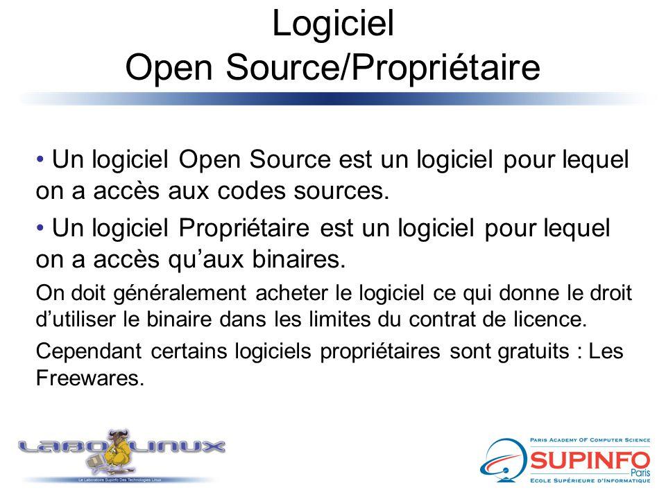 Logiciel Open Source/Propriétaire Un logiciel Open Source est un logiciel pour lequel on a accès aux codes sources. Un logiciel Propriétaire est un lo