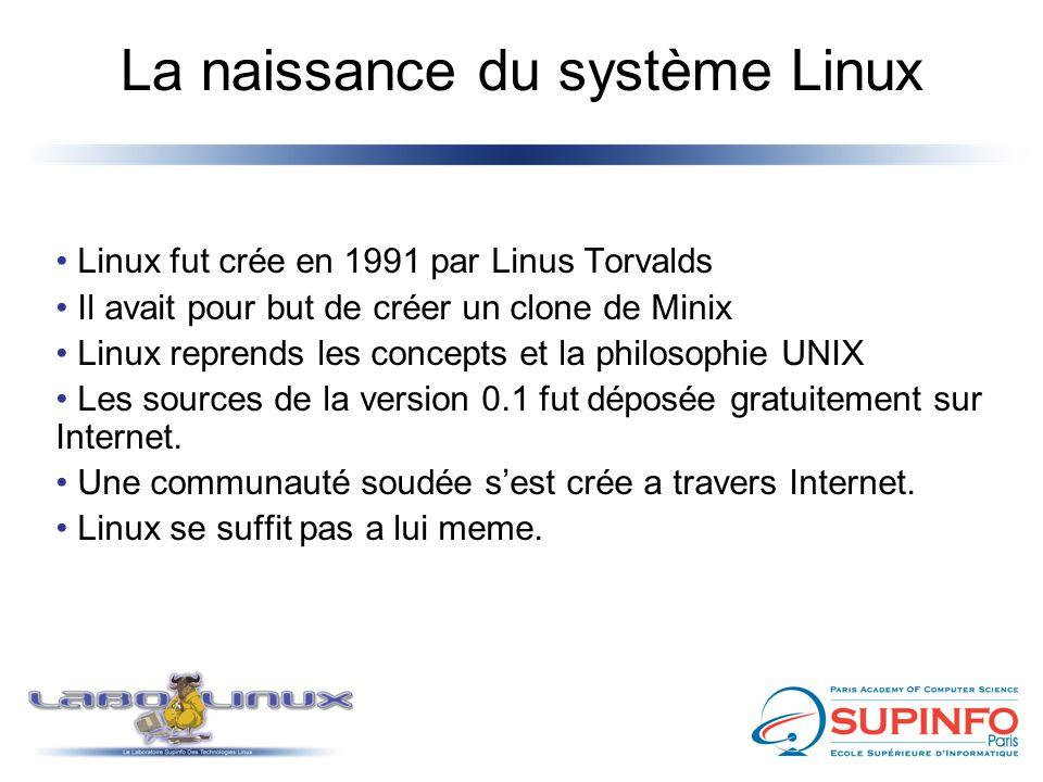 La naissance du système Linux Linux fut crée en 1991 par Linus Torvalds Il avait pour but de créer un clone de Minix Linux reprends les concepts et la
