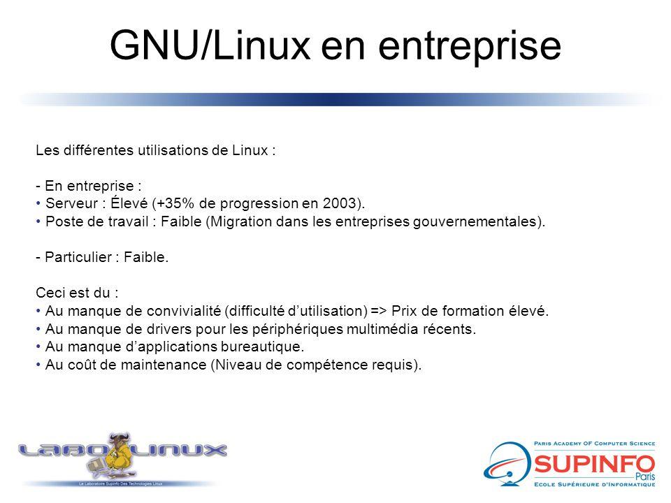 GNU/Linux en entreprise Les différentes utilisations de Linux : - En entreprise : Serveur : Élevé (+35% de progression en 2003). Poste de travail : Fa