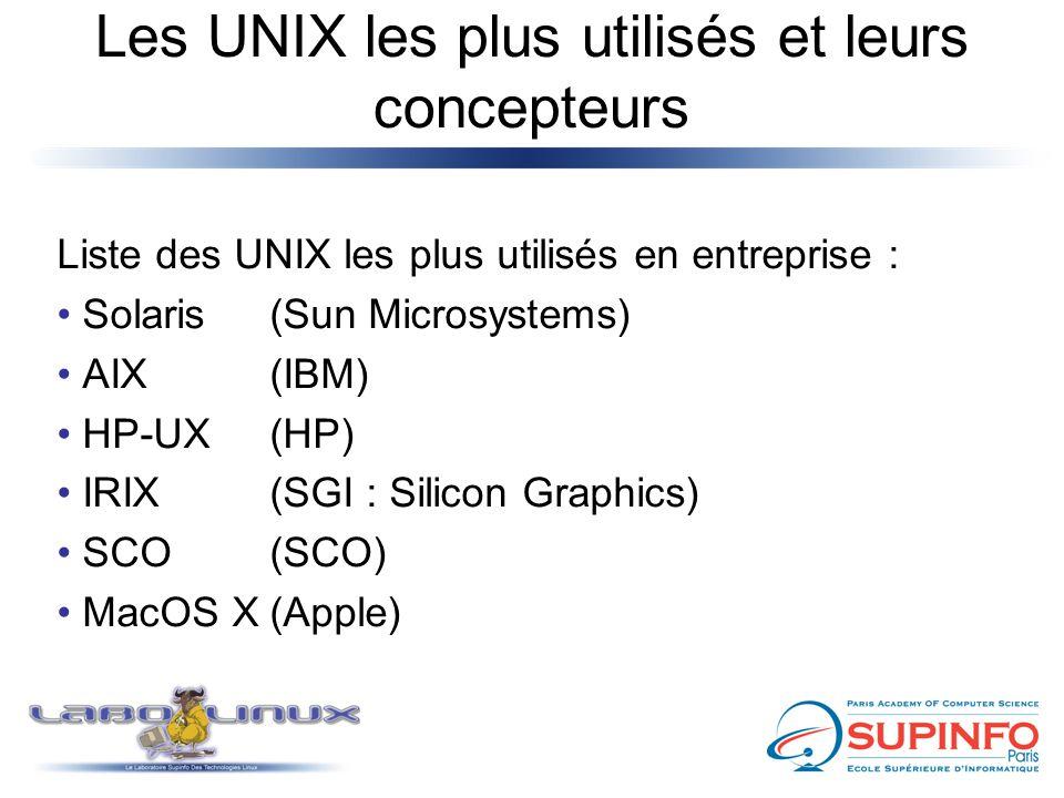 Les UNIX les plus utilisés et leurs concepteurs Liste des UNIX les plus utilisés en entreprise : Solaris (Sun Microsystems) AIX (IBM) HP-UX(HP) IRIX(S
