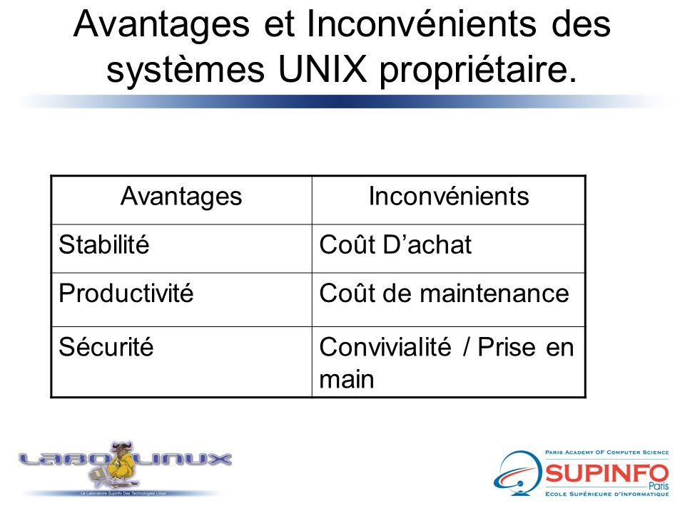 Avantages et Inconvénients des systèmes UNIX propriétaire. AvantagesInconvénients StabilitéCoût D'achat ProductivitéCoût de maintenance SécuritéConviv
