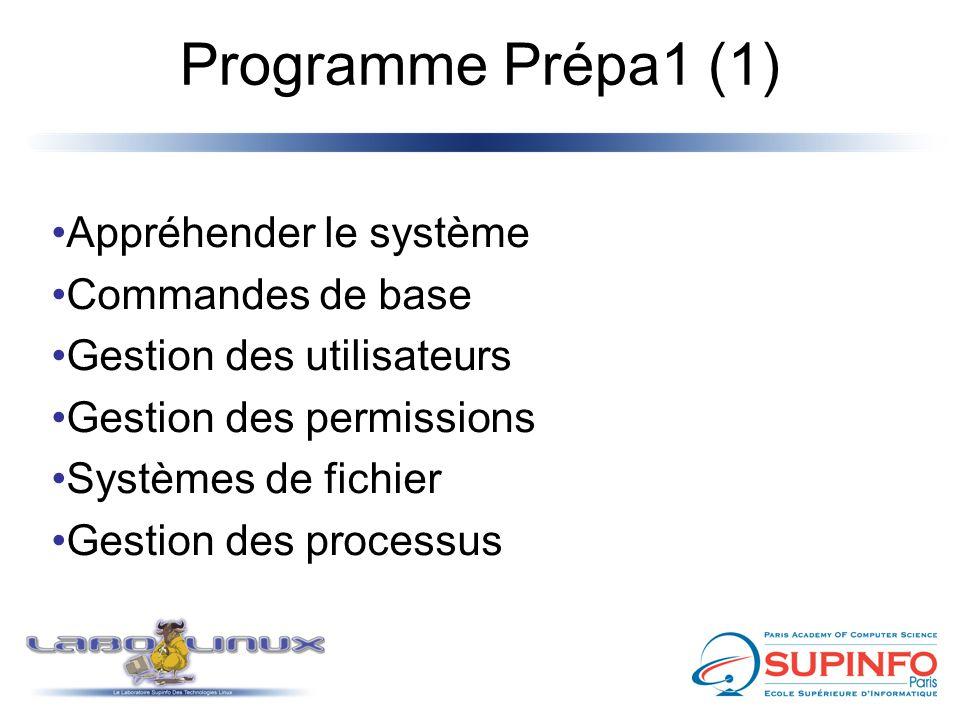 Programme Prépa1 (1) Appréhender le système Commandes de base Gestion des utilisateurs Gestion des permissions Systèmes de fichier Gestion des process