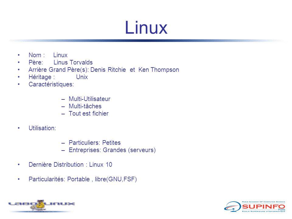 Linux Nom : Linux Père: Linus Torvalds Arrière Grand Père(s): Denis Ritchie et Ken Thompson Héritage :Unix Caractéristiques: –Multi-Utilisateur –Multi-tâches –Tout est fichier Utilisation: –Particuliers: Petites –Entreprises: Grandes (serveurs) Dernière Distribution : Linux 10 Particularités: Portable, libre(GNU,FSF)