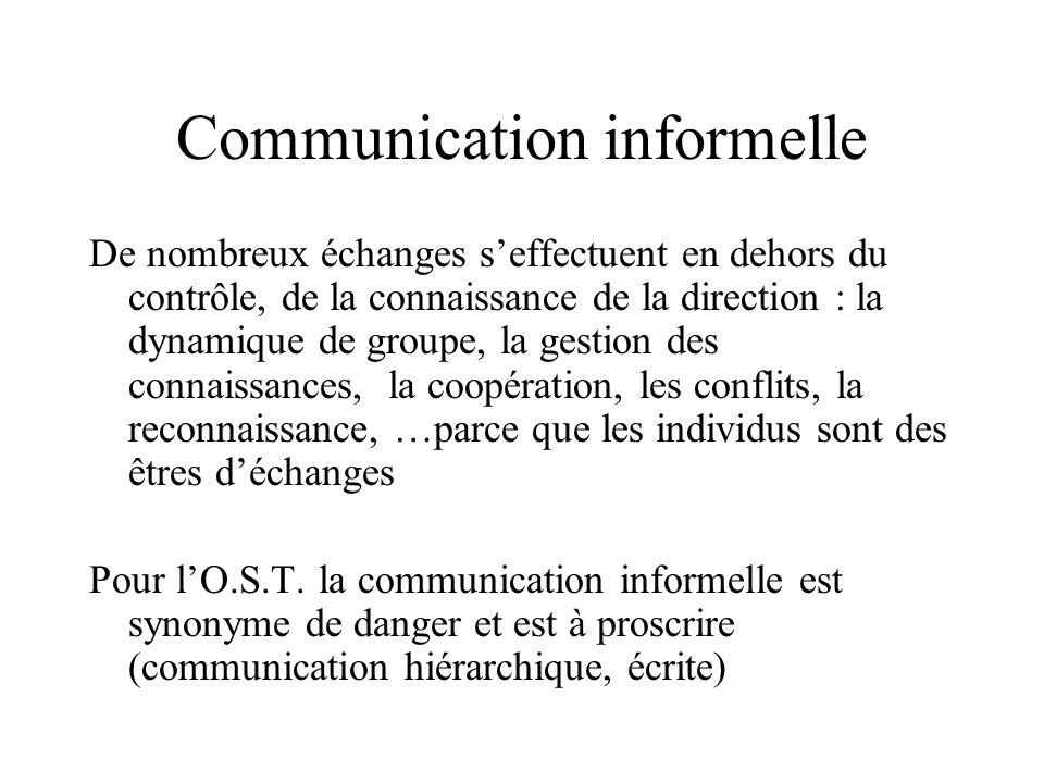 Communication informelle De nombreux échanges s'effectuent en dehors du contrôle, de la connaissance de la direction : la dynamique de groupe, la gestion des connaissances, la coopération, les conflits, la reconnaissance, …parce que les individus sont des êtres d'échanges Pour l'O.S.T.