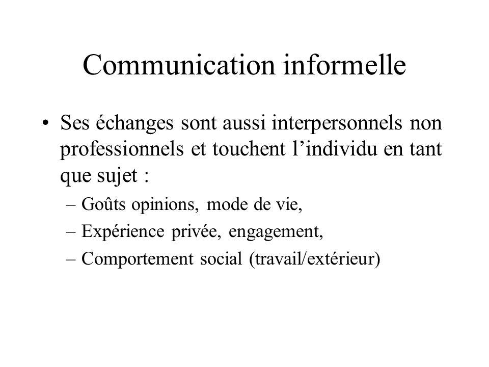 Communication informelle Ses échanges sont aussi interpersonnels non professionnels et touchent l'individu en tant que sujet : –Goûts opinions, mode de vie, –Expérience privée, engagement, –Comportement social (travail/extérieur)