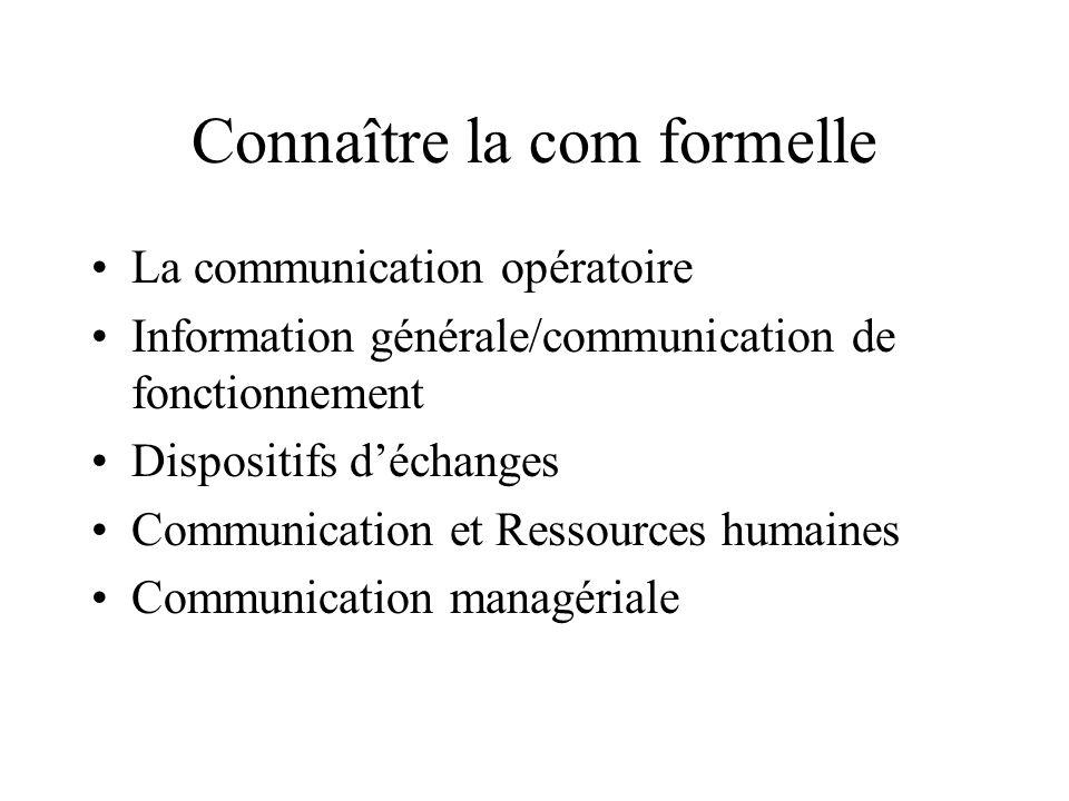Connaître la com formelle La communication opératoire Information générale/communication de fonctionnement Dispositifs d'échanges Communication et Ressources humaines Communication managériale