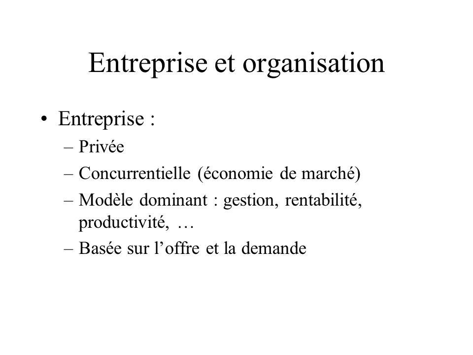 Entreprise et organisation Entreprise : –Privée –Concurrentielle (économie de marché) –Modèle dominant : gestion, rentabilité, productivité, … –Basée sur l'offre et la demande