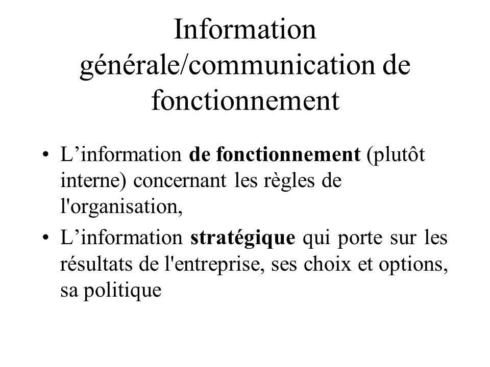 Information générale/communication de fonctionnement L'information de fonctionnement (plutôt interne) concernant les règles de l organisation, L'information stratégique qui porte sur les résultats de l entreprise, ses choix et options, sa politique