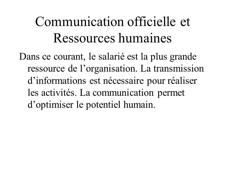 Communication officielle et Ressources humaines Dans ce courant, le salarié est la plus grande ressource de l'organisation.