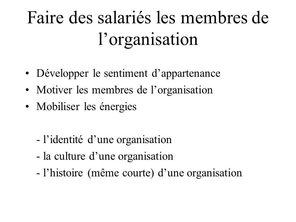 Développer le sentiment d'appartenance Motiver les membres de l'organisation Mobiliser les énergies - l'identité d'une organisation - la culture d'une organisation - l'histoire (même courte) d'une organisation