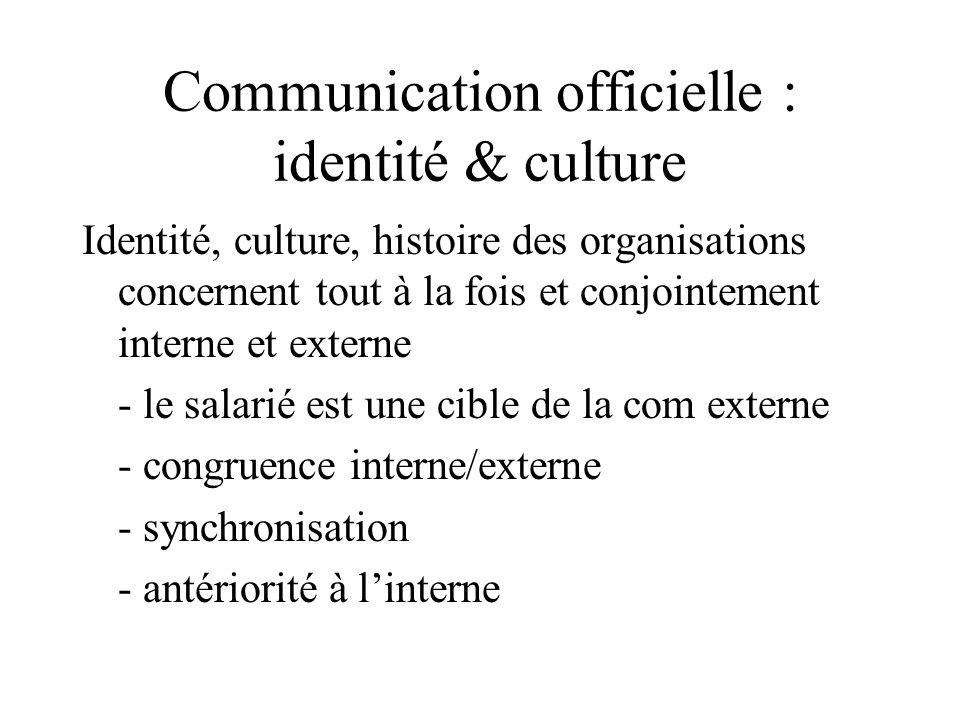 Communication officielle : identité & culture Identité, culture, histoire des organisations concernent tout à la fois et conjointement interne et externe - le salarié est une cible de la com externe - congruence interne/externe - synchronisation - antériorité à l'interne