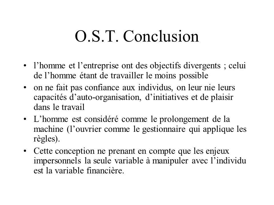 O.S.T.