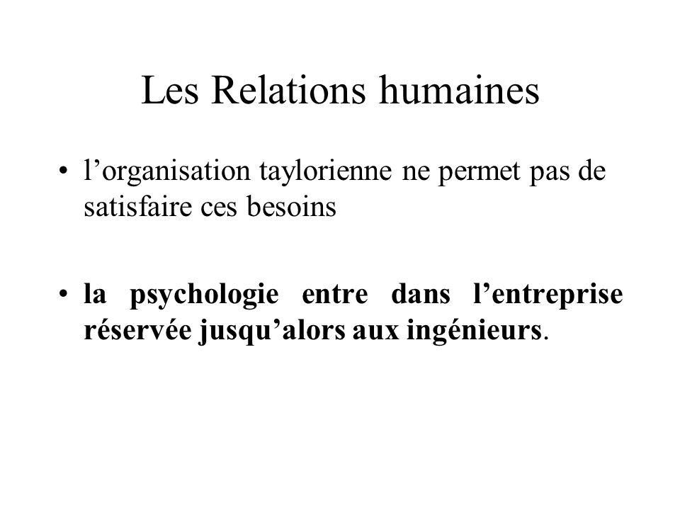 Les Relations humaines l'organisation taylorienne ne permet pas de satisfaire ces besoins la psychologie entre dans l'entreprise réservée jusqu'alors aux ingénieurs.