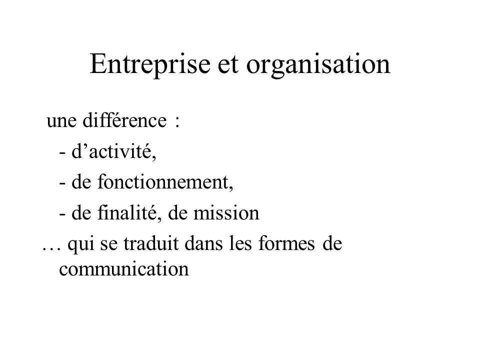 Entreprise et organisation une différence : - d'activité, - de fonctionnement, - de finalité, de mission … qui se traduit dans les formes de communication